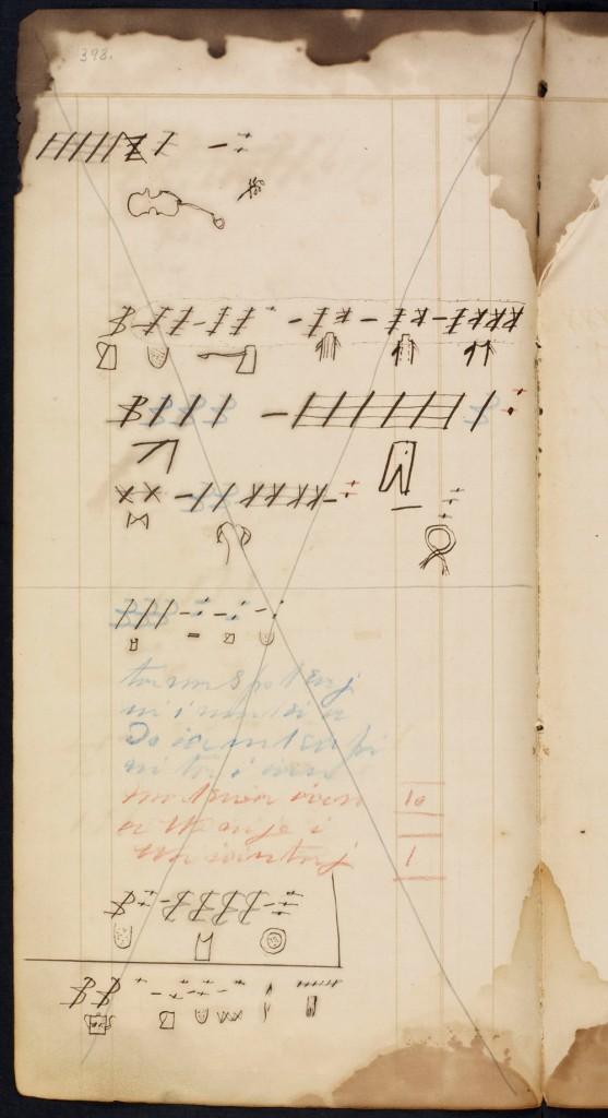 Une reproduction en couleurs d'une page couverte d'une variété de symboles et d'indications. Certains sont des objets de tous les jours parfaitement identifiables : pantalon, une hache, une cafetière.