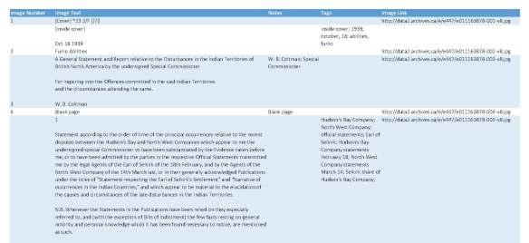 Instantané d'écran de la transcription de la page couverture et de son contreplat, et de la première page du rapport Coltman. La page est divisée en cinq colonnes, dont le contenu est organisé selon le numéro de l'image, le texte décrivant l'image (texte transcrit), les notes, les mots-clés et le lien menant vers l'image. La couleur de fond des sections horizontales de chaque page alterne entre le bleu pâle et le blanc.