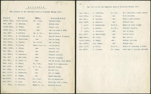 Document de deux pages montrant une liste des ouvriers accidentés traités à l'Hôpital général de Montréal en 1907.