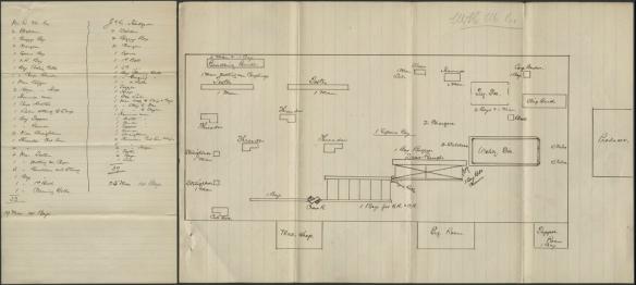 Liste des métiers et des ouvriers de la Montreal Rolling Mills Co. et de la J.C. Hodgson Iron and Tube Co. en 1891 et dessin des usines de la Montreal Rolling Mills Co.