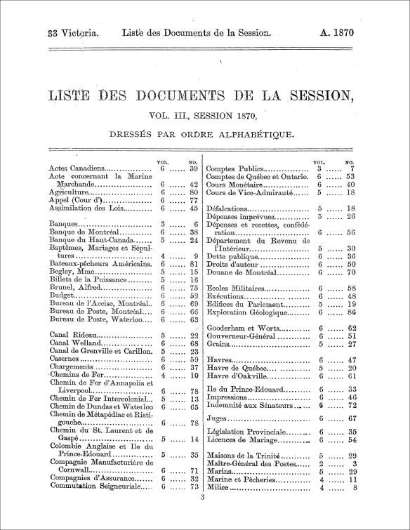 La première page d'une liste en ordre alphabétique de la table des matières pour les documents parlementaire de 1870.