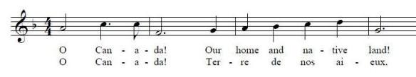 Une image de la première ligne de la chanson Oh Canada en musique en feuilles.