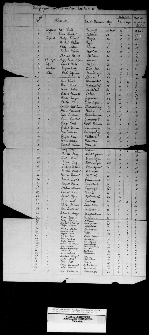 Une image d'une page manuscrite énumérant les membres du 1er bataillon Hesse-Hanau.