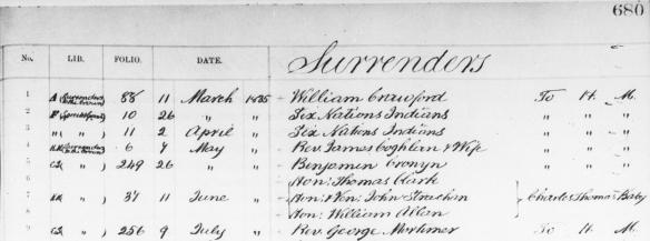 Reproduction noir et blanc d'une page d'un grand livre comportant cinq colonnes : « No. » [Numéro], « Lib » [Registre], « Folio » [Page], « Date » et « Surrenders » [Personnes cédant la terre].