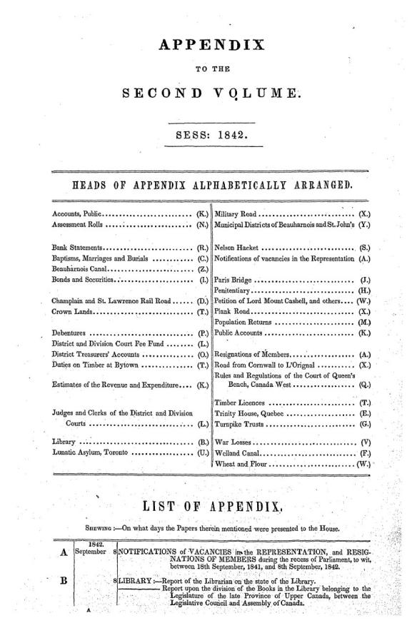 Page dactylographiée portant le titre suivant : Appendix to the Second Volume, Session 1842. Suit une liste de titres apparaissant dans l'appendice, par ordre alphabétique.