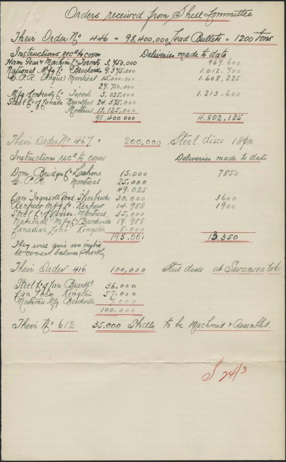 Liste manuscrite des commandes envoyées par la Commission impériale des munitions énumérant, en texte noir parfois souligné en rouge, le nombre d'obus produits par divers établissements industriels du Canada.