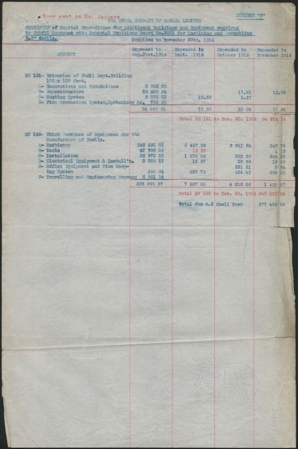 Tableau listant, en texte bleu et rouge, les dépenses en capital de la Stelco pour la construction de nouvelles usines et l'acquisition d'équipement additionnel.
