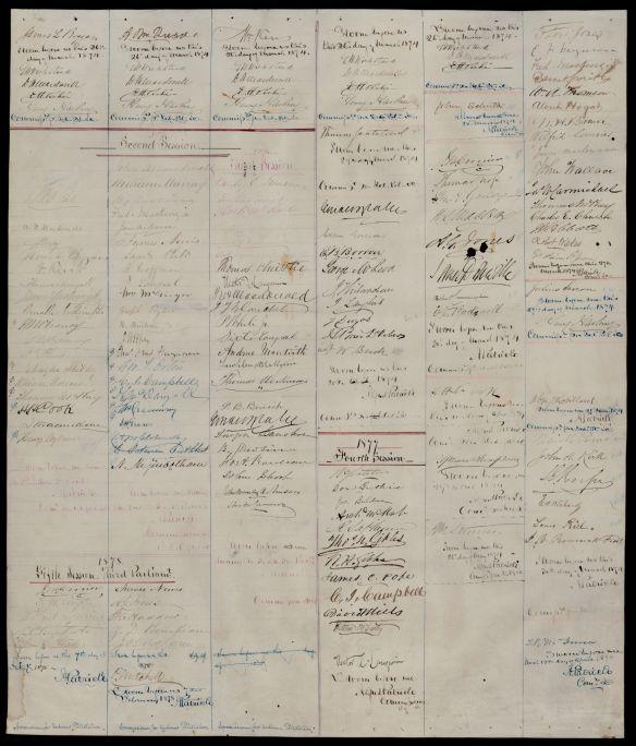 Page avec six colonnes de signatures. La signature de Louis Riel est visible en bas à droite.