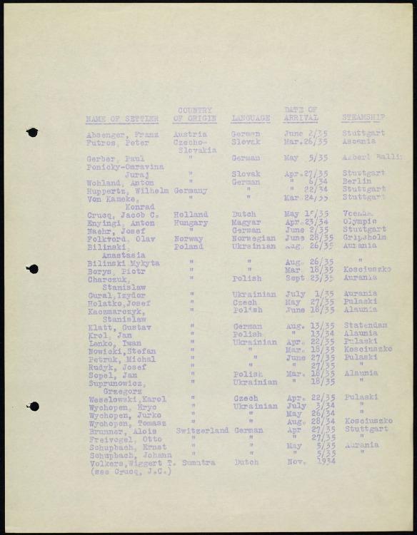 Liste dactylographiée indiquant le nom, l'origine et le lieu d'établissement de familles orientées par les bureaux de l'Ouest.