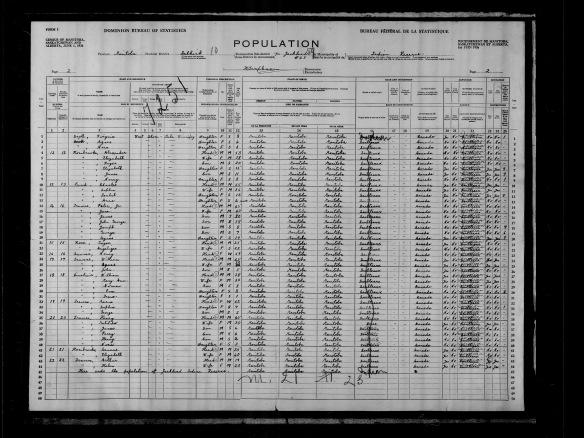 Tableau de recensement intitulé « Bureau fédéral de la statistique : Recensement de Manitoba, Saskatchewan et Alberta, 1er juin 1926 » comprenant des inscriptions manuscrites dans chacune des 25 colonnes. Les colonnes contiennent des renseignements tels que le nom et le lieu de résidence, des informations personnelles, le lieu de naissance, la race et la citoyenneté, la langue et le niveau d'instruction.