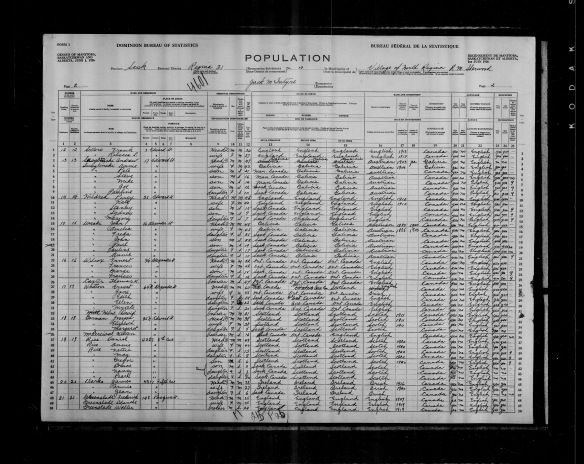 "Census chart titled ""Dominion Bureau of Statistics: Census of Manitoba, Saskatchewan and Alberta, June 1, 1926"" with handwritten entries for each of 25 columns. The columns include such information as name and residence, personal description, place of birth, race and citizenship, language and education."