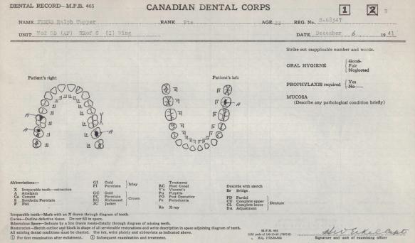 Document médical présentant un schéma des dents supérieures et inférieures, avec des notes indiquant les dents manquantes et les interventions effectuées.